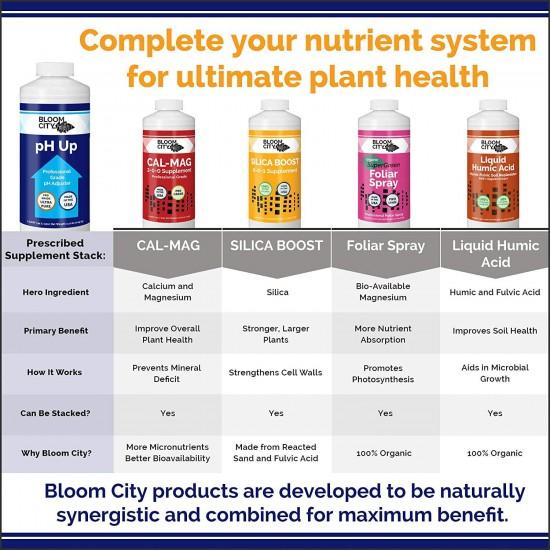 Bloom City Professional pH Up Liquid Fertilizer, 5 Gallon (640 oz)